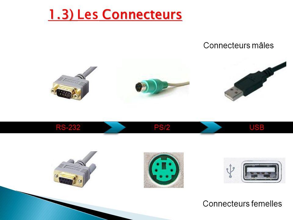 1.3) Les Connecteurs Connecteurs mâles Connecteurs femelles