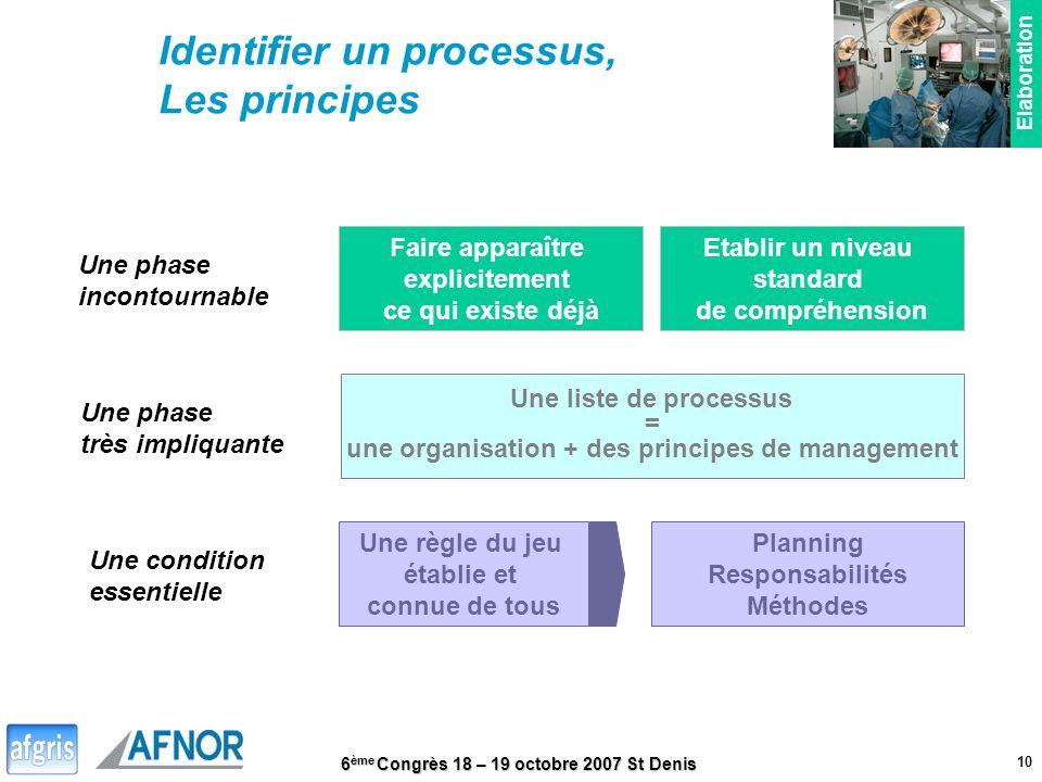 une organisation + des principes de management