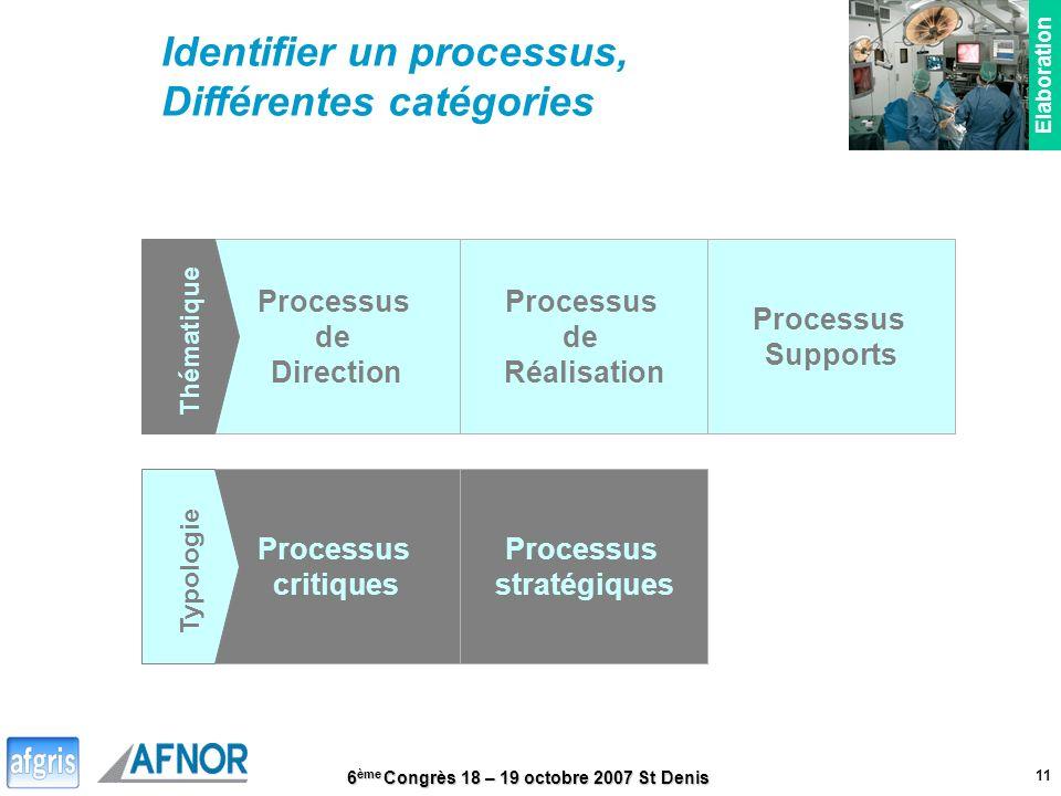 Identifier un processus, Différentes catégories