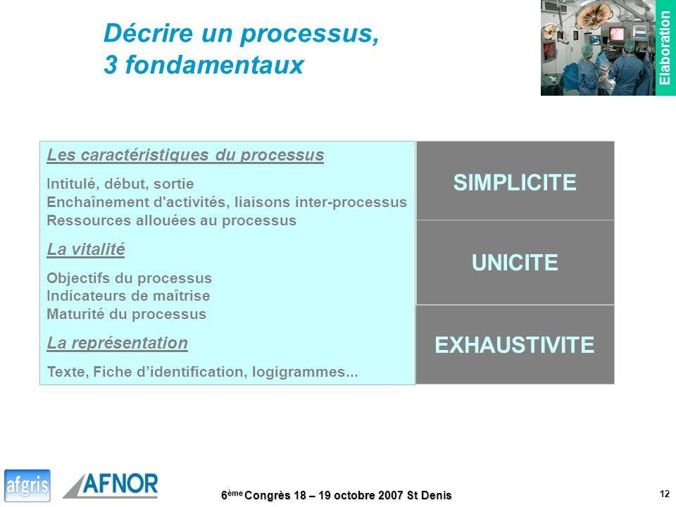 Décrire un processus, 3 fondamentaux