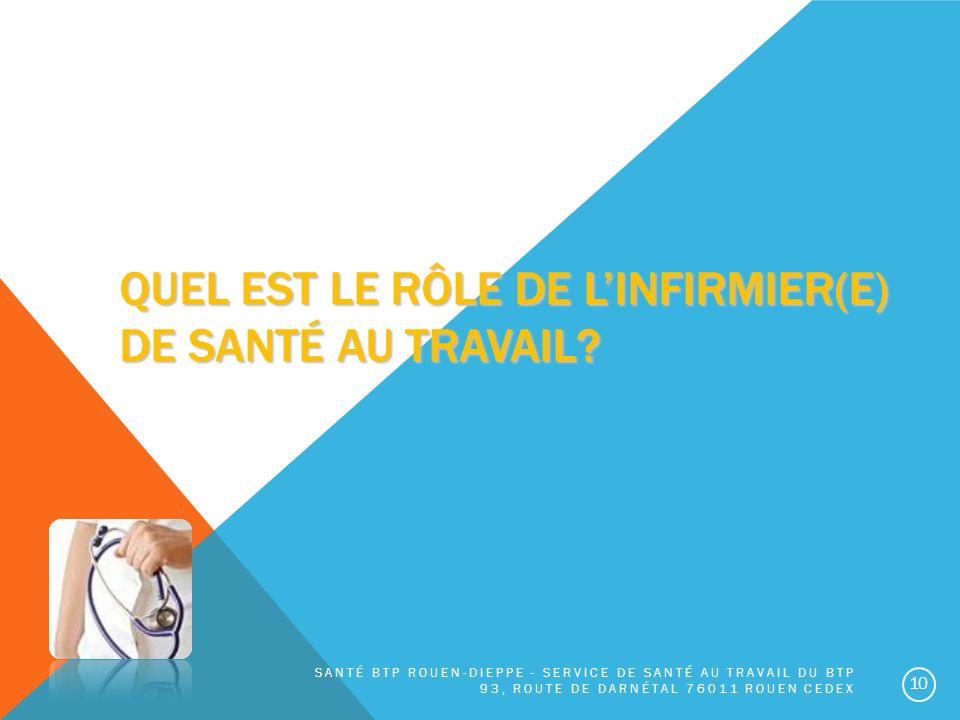 QUEL EST LE RÔLE DE L'INFIRMIER(E) DE SANTÉ AU TRAVAIL