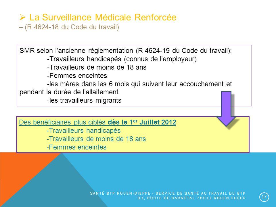 La Surveillance Médicale Renforcée