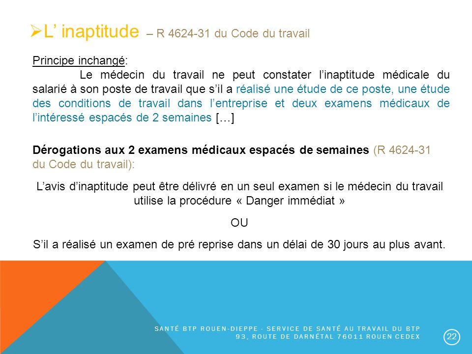 L' inaptitude – R 4624-31 du Code du travail