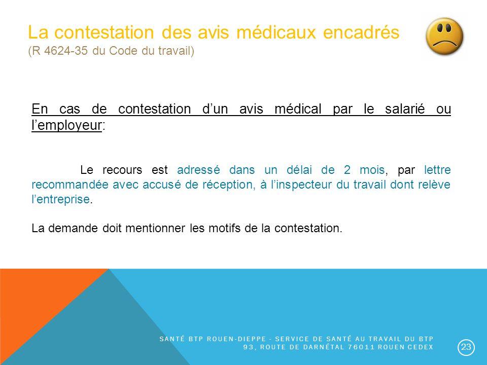 La contestation des avis médicaux encadrés (R 4624-35 du Code du travail)
