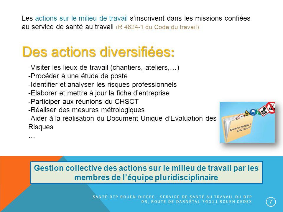 Des actions diversifiées: