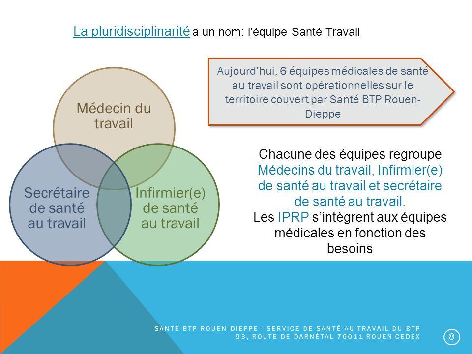 Infirmier(e) de santé au travail Secrétaire de santé au travail