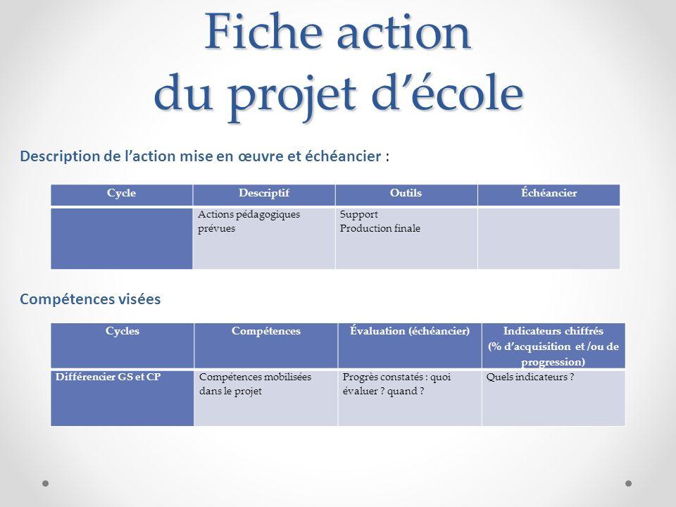 Fiche action du projet d'école