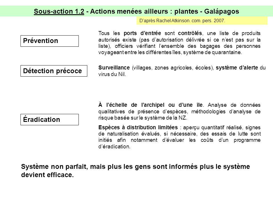 Sous-action 1.2 - Actions menées ailleurs : plantes - Galápagos