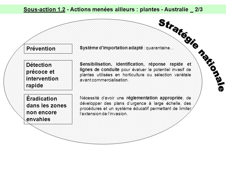Sous-action 1.2 - Actions menées ailleurs : plantes - Australie _ 2/3
