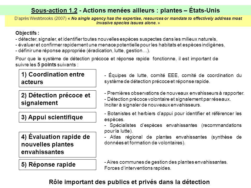 Sous-action 1.2 - Actions menées ailleurs : plantes – États-Unis
