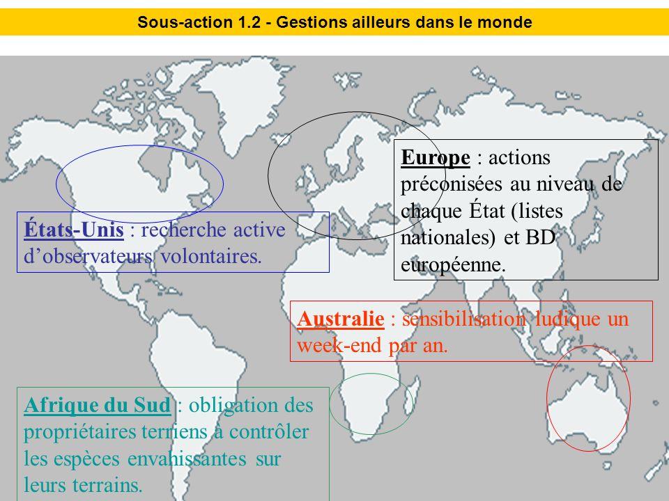 Sous-action 1.2 - Gestions ailleurs dans le monde
