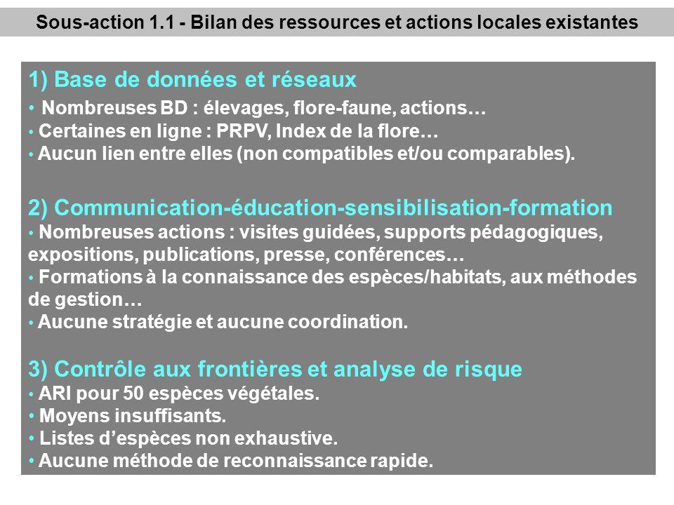 Sous-action 1.1 - Bilan des ressources et actions locales existantes