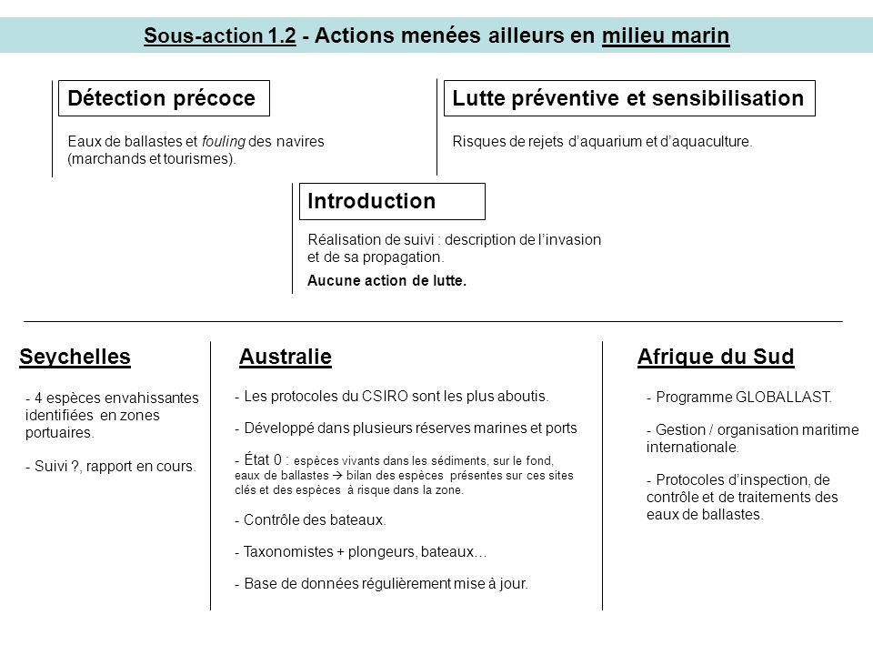 Sous-action 1.2 - Actions menées ailleurs en milieu marin
