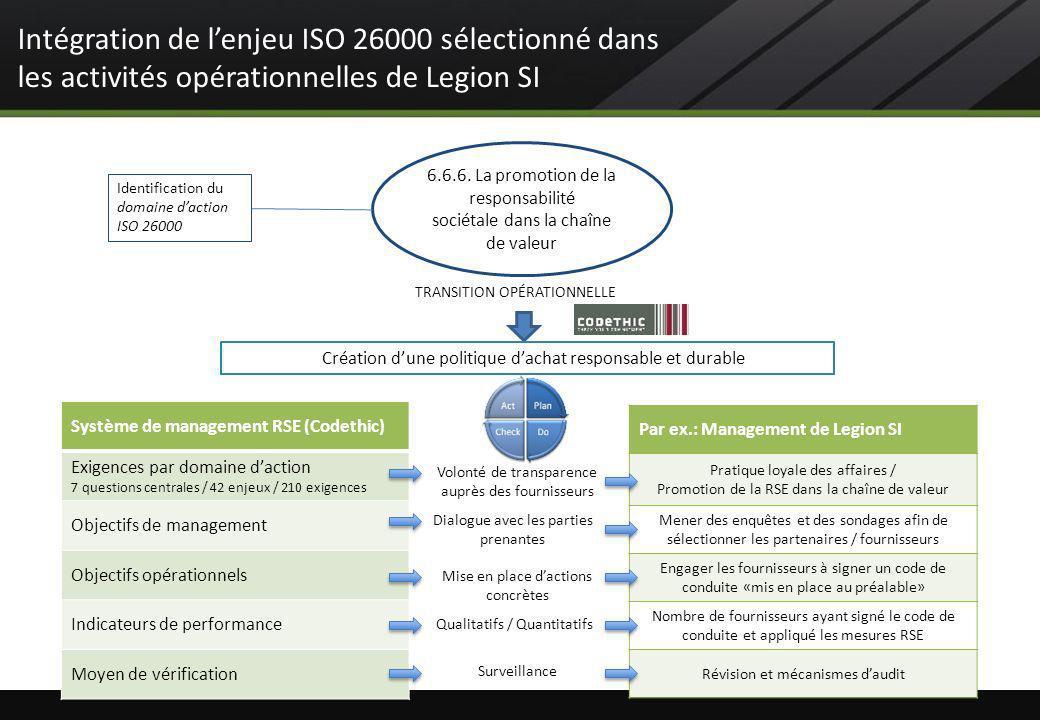Intégration de l'enjeu ISO 26000 sélectionné dans les activités opérationnelles de Legion SI