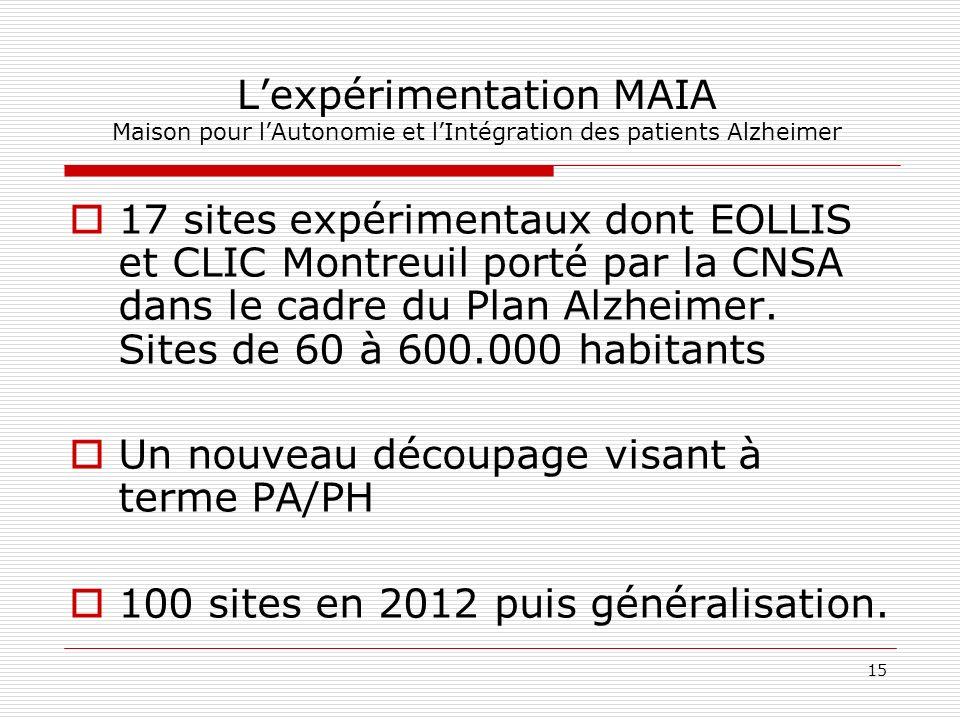 L'expérimentation MAIA Maison pour l'Autonomie et l'Intégration des patients Alzheimer