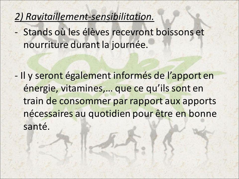 2) Ravitaillement-sensibilitation.