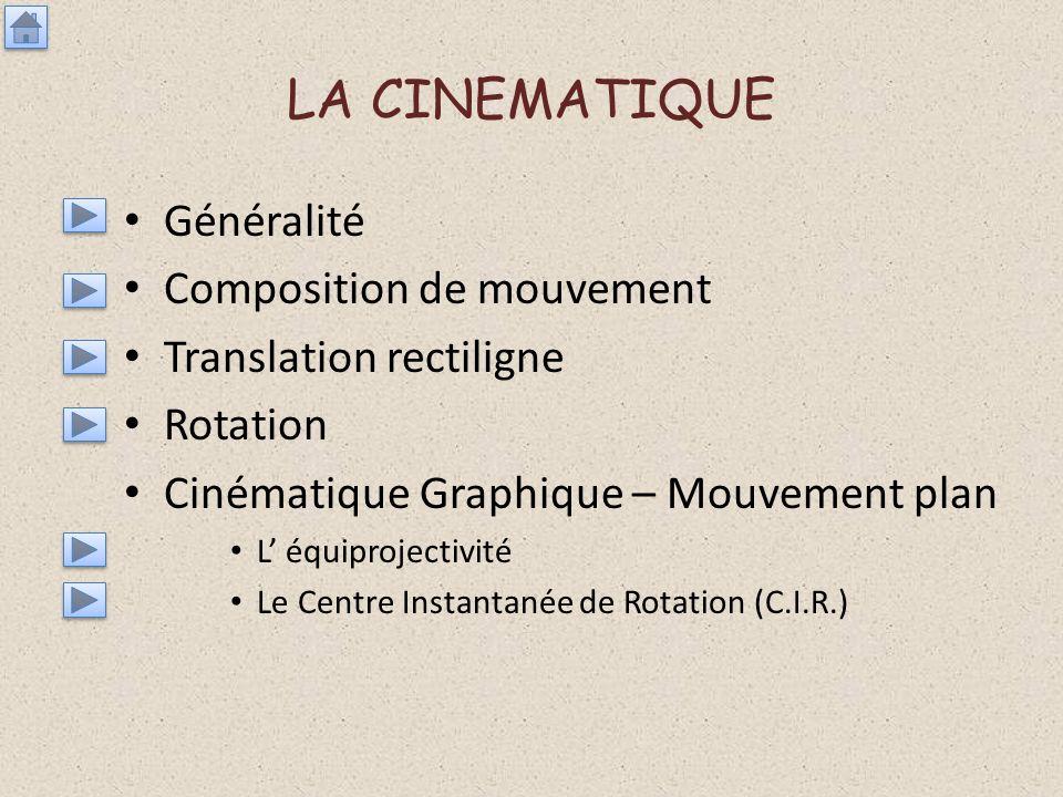 LA CINEMATIQUE Généralité Composition de mouvement