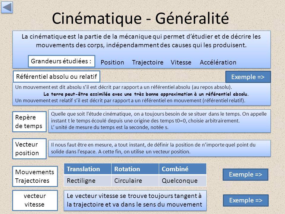 Cinématique - Généralité