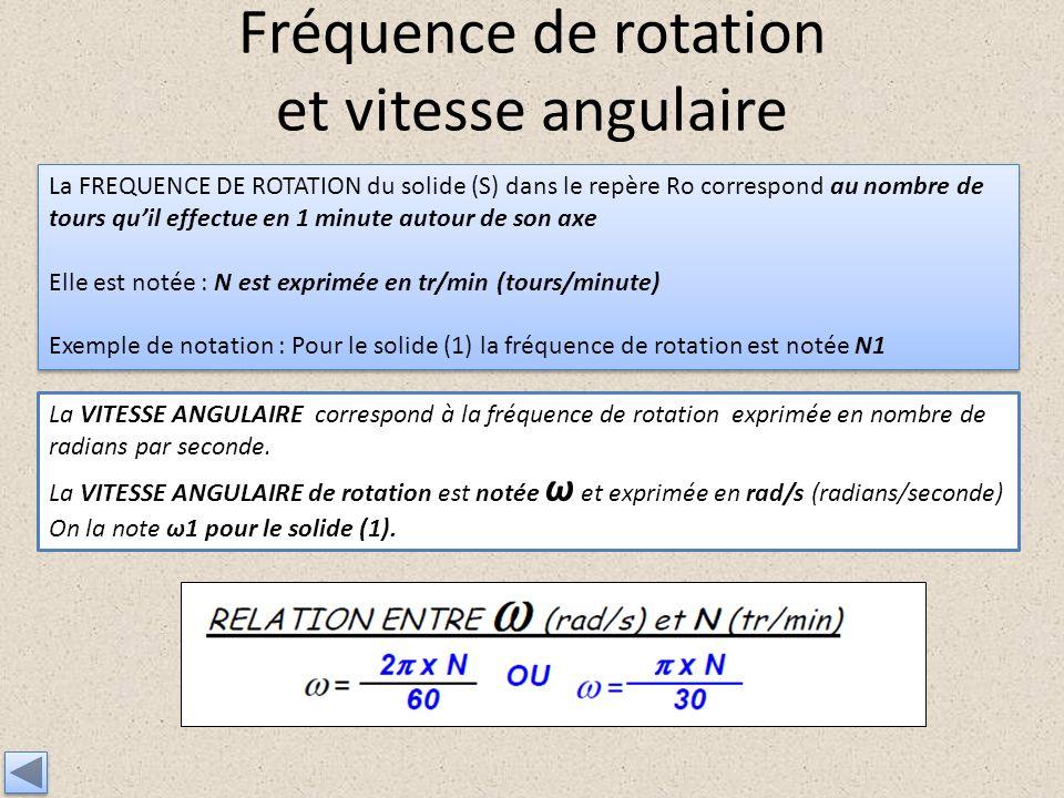 Fréquence de rotation et vitesse angulaire
