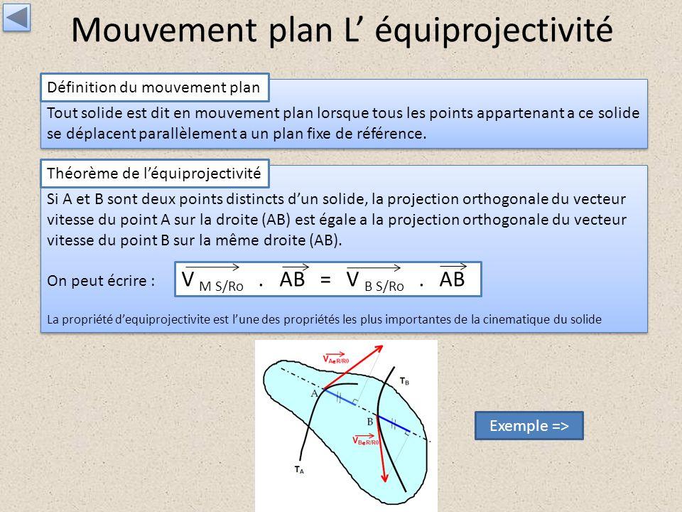 Mouvement plan L' équiprojectivité