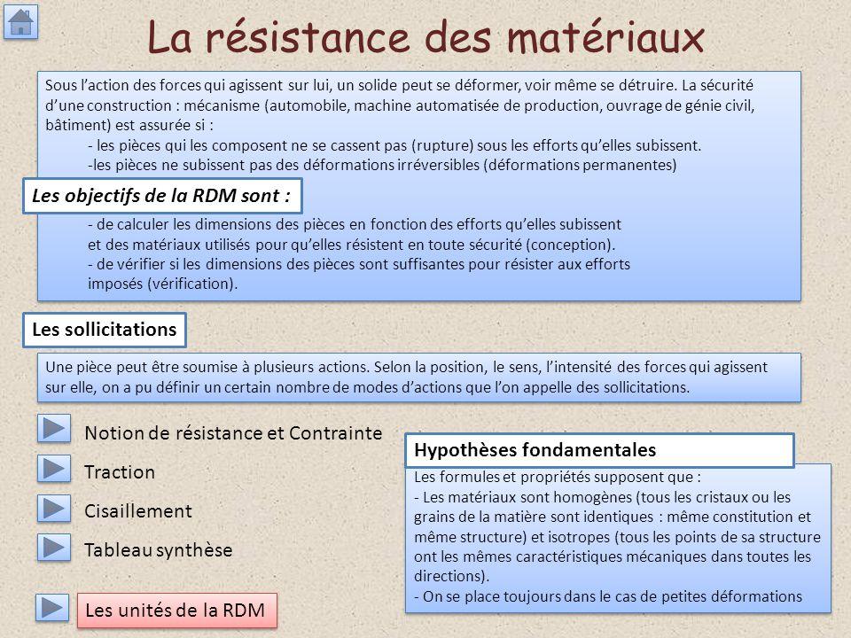 La résistance des matériaux
