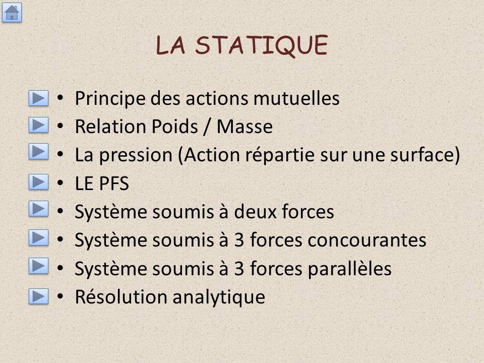 LA STATIQUE Principe des actions mutuelles Relation Poids / Masse