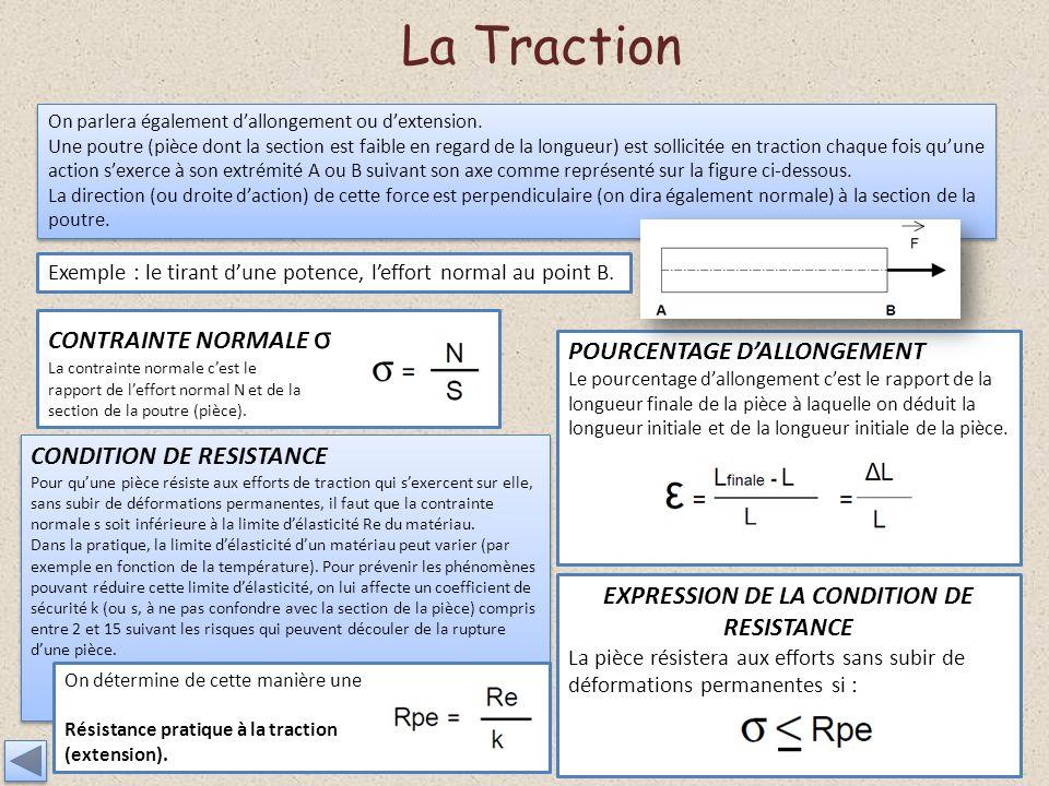 EXPRESSION DE LA CONDITION DE RESISTANCE