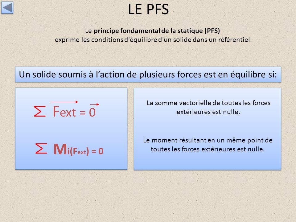 LE PFS Le principe fondamental de la statique (PFS) exprime les conditions d équilibre d un solide dans un référentiel.