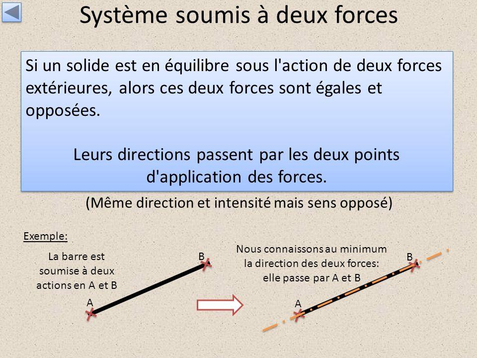 Système soumis à deux forces