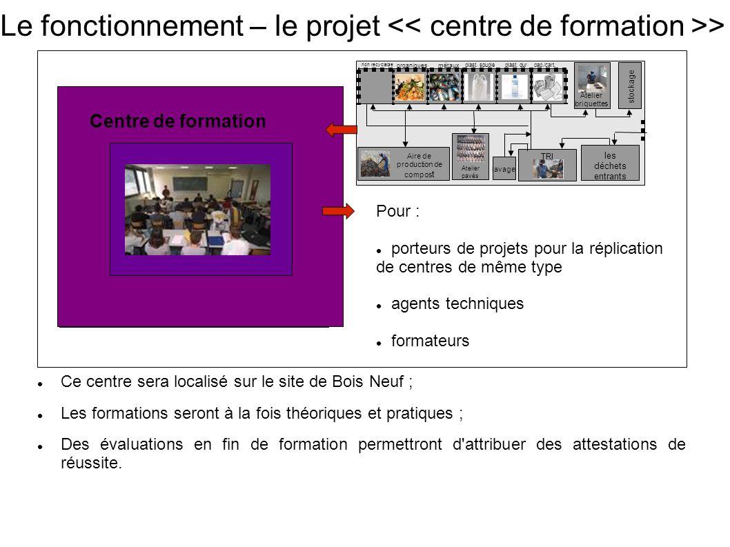 Le fonctionnement – le projet << centre de formation >>