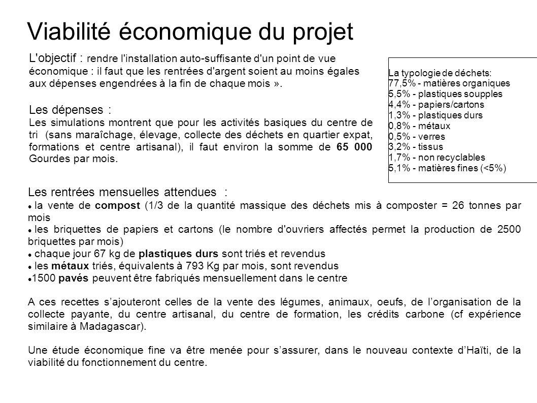 Viabilité économique du projet