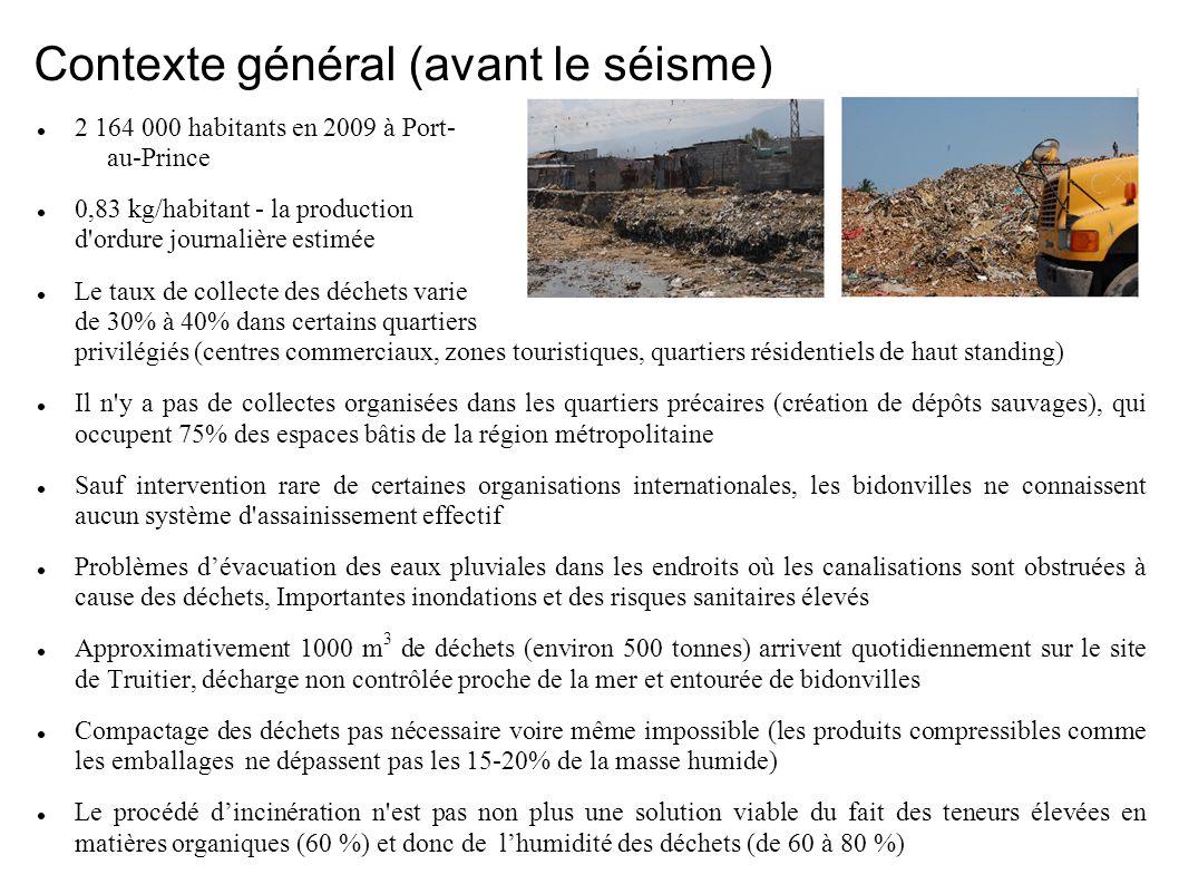 Contexte général (avant le séisme)
