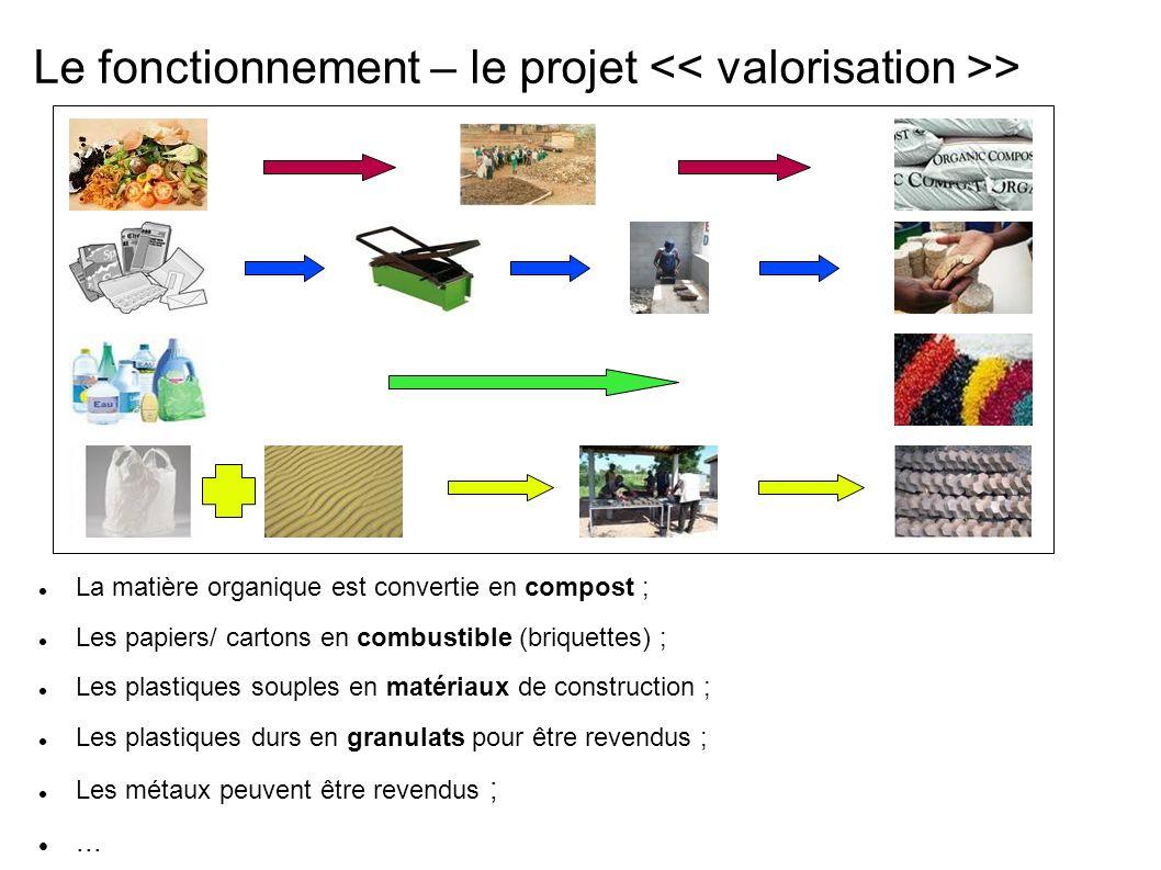 Le fonctionnement – le projet << valorisation >>