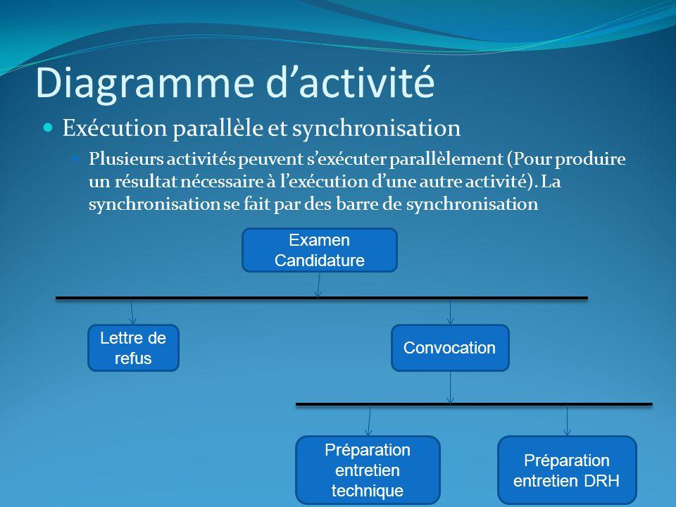 Diagramme d'activité Exécution parallèle et synchronisation
