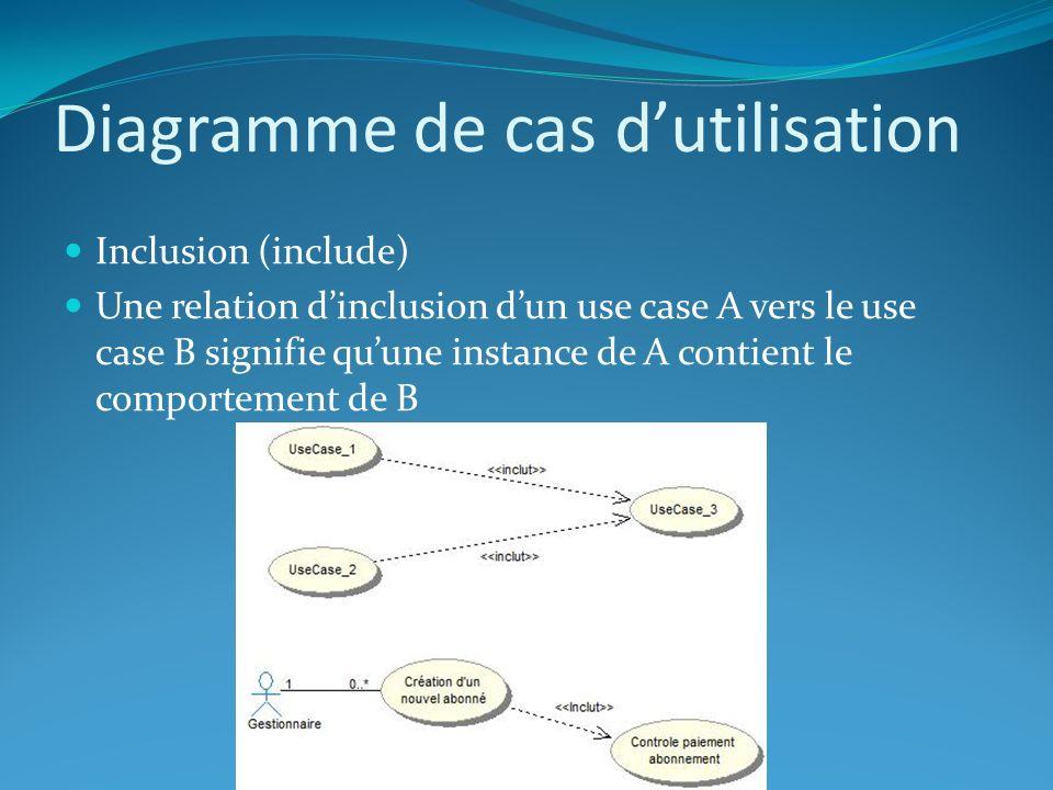 Diagramme de cas d'utilisation