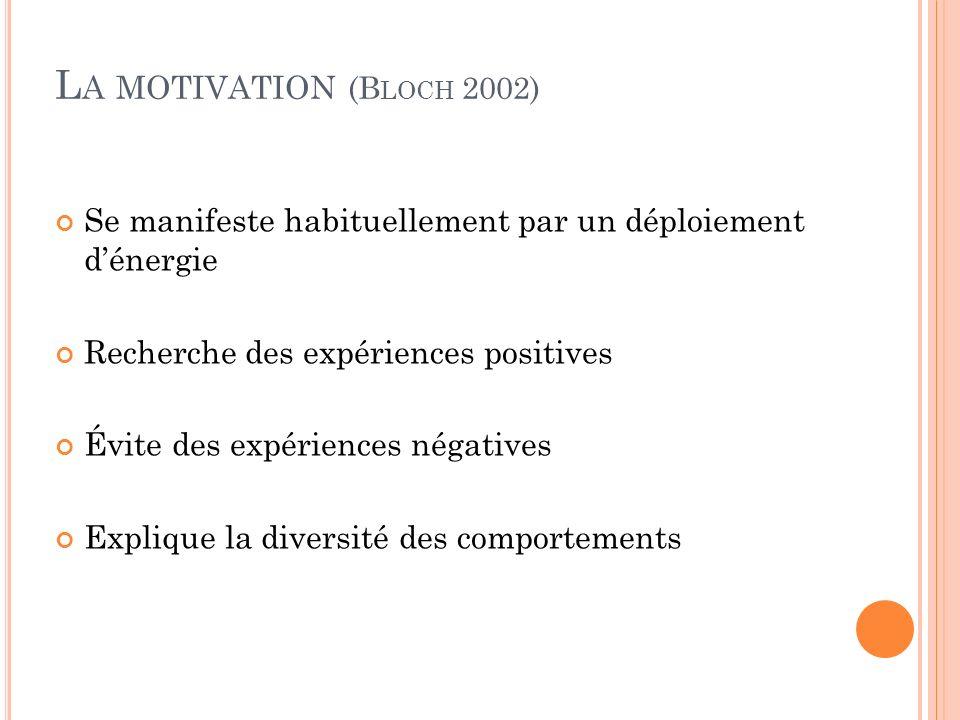 La motivation (Bloch 2002) Se manifeste habituellement par un déploiement d'énergie. Recherche des expériences positives.