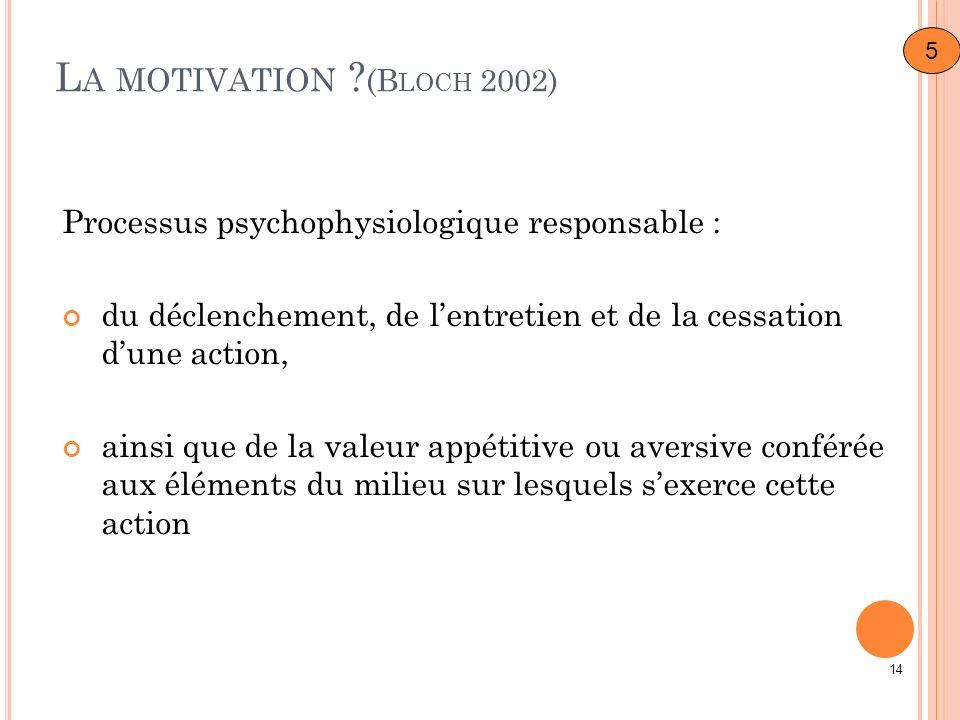 La motivation (Bloch 2002) 5. Processus psychophysiologique responsable : du déclenchement, de l'entretien et de la cessation d'une action,