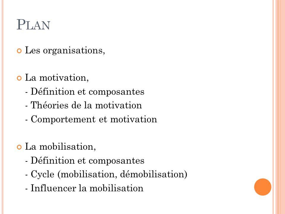 Plan Les organisations, La motivation, - Définition et composantes