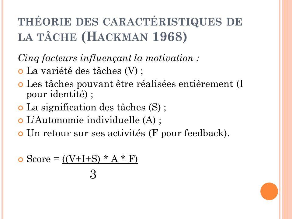 théorie des caractéristiques de la tâche (Hackman 1968)
