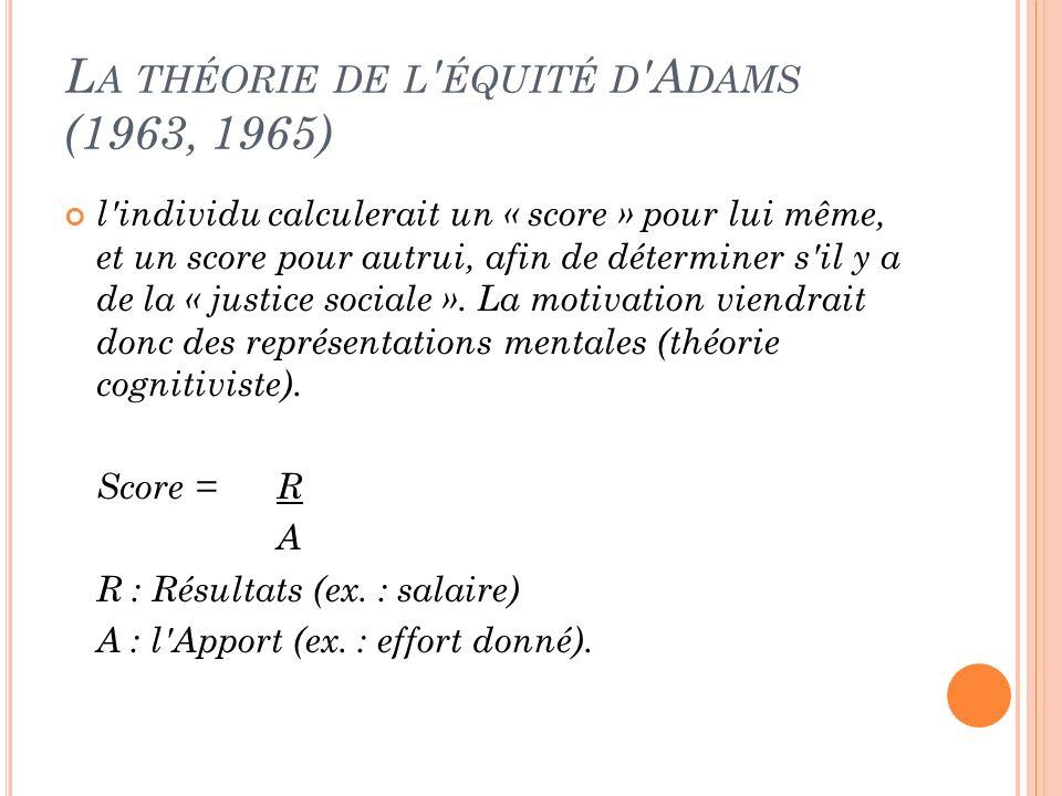 La théorie de l équité d Adams (1963, 1965)
