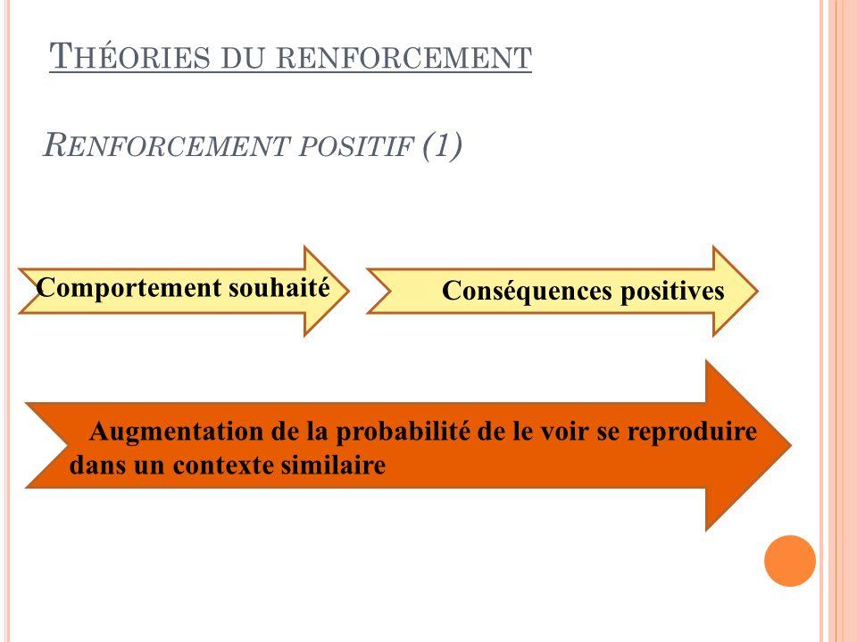 Renforcement positif (1)