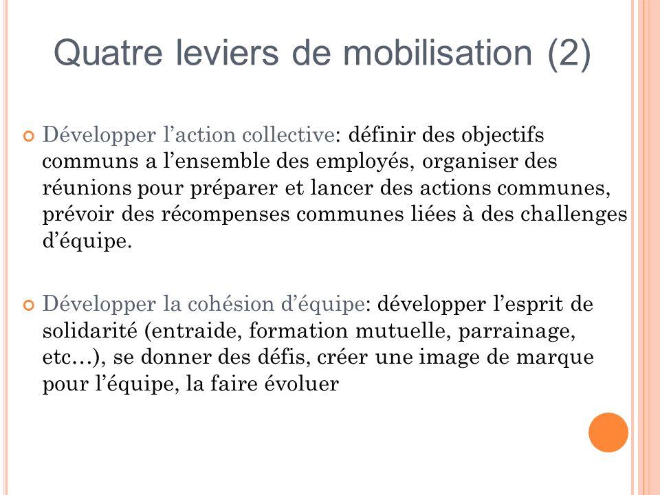 Quatre leviers de mobilisation (2)