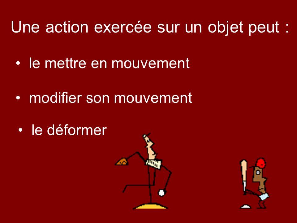 Une action exercée sur un objet peut :