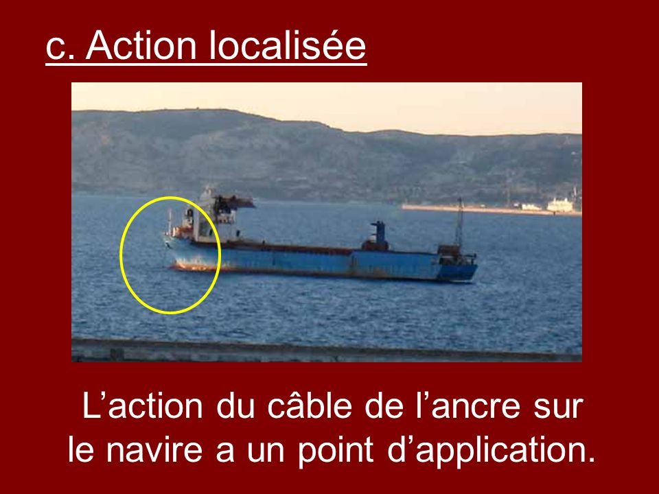 L'action du câble de l'ancre sur le navire a un point d'application.