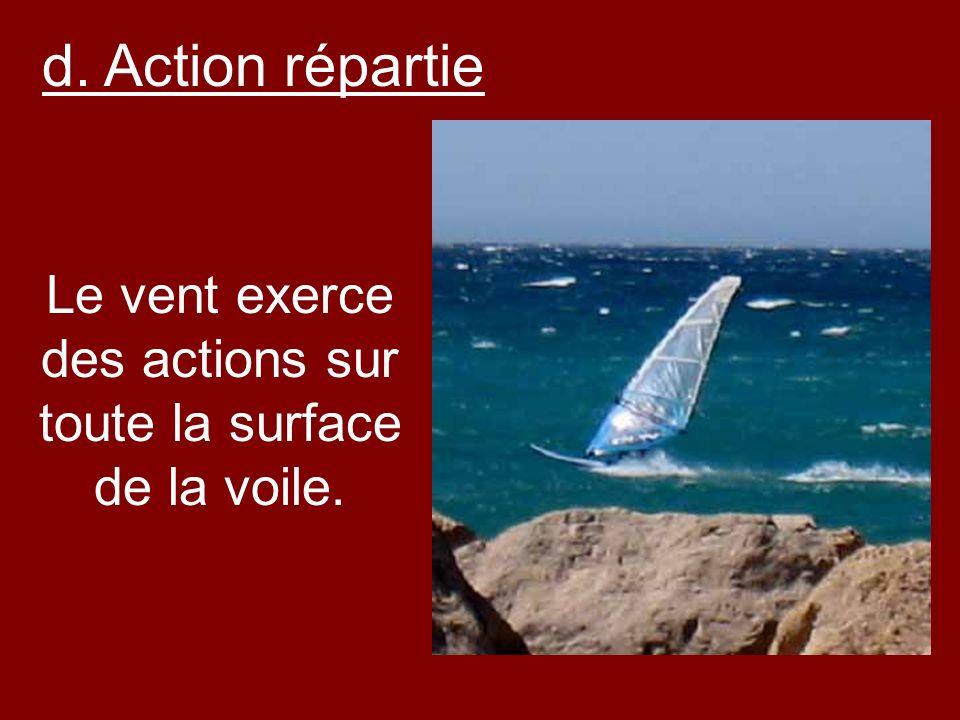 Le vent exerce des actions sur toute la surface de la voile.