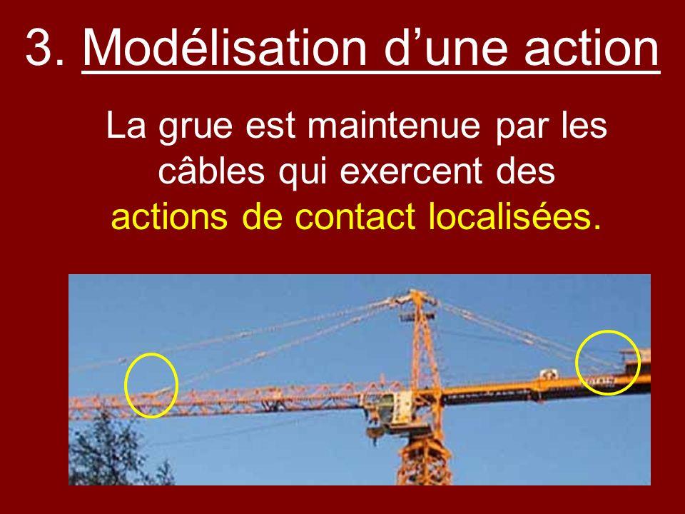 3. Modélisation d'une action
