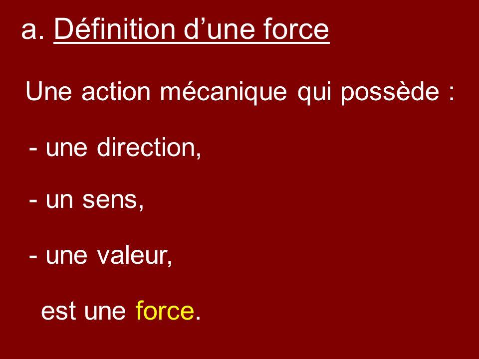 a. Définition d'une force