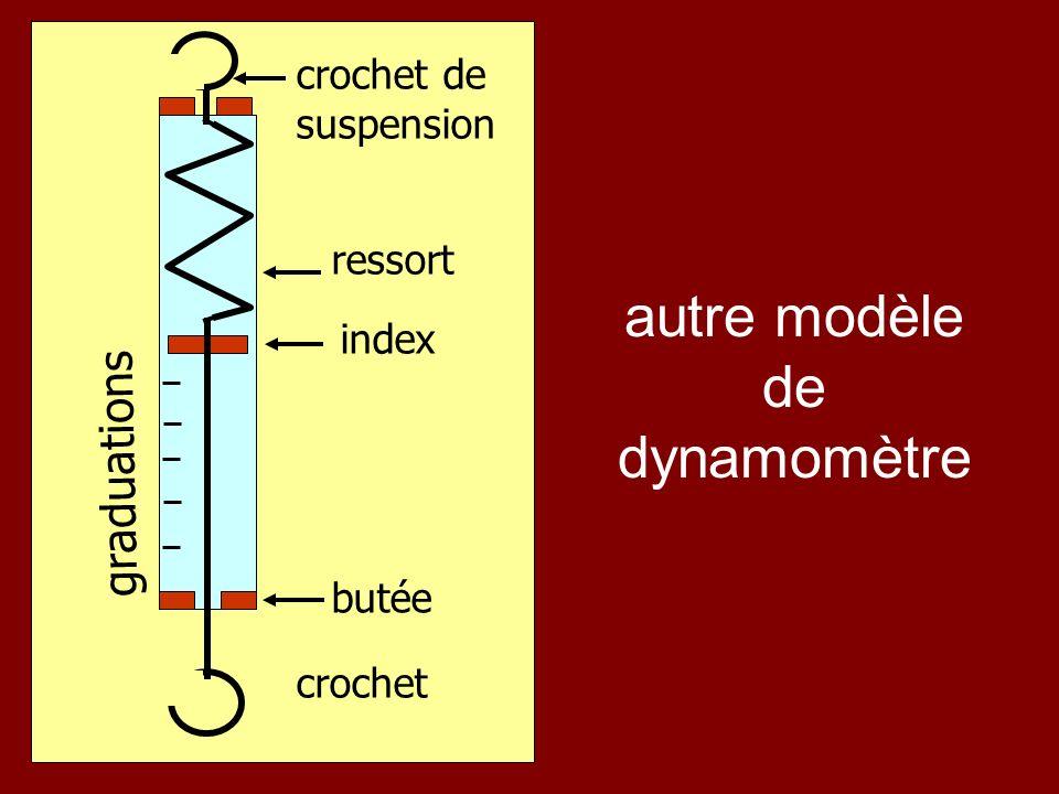 autre modèle de dynamomètre