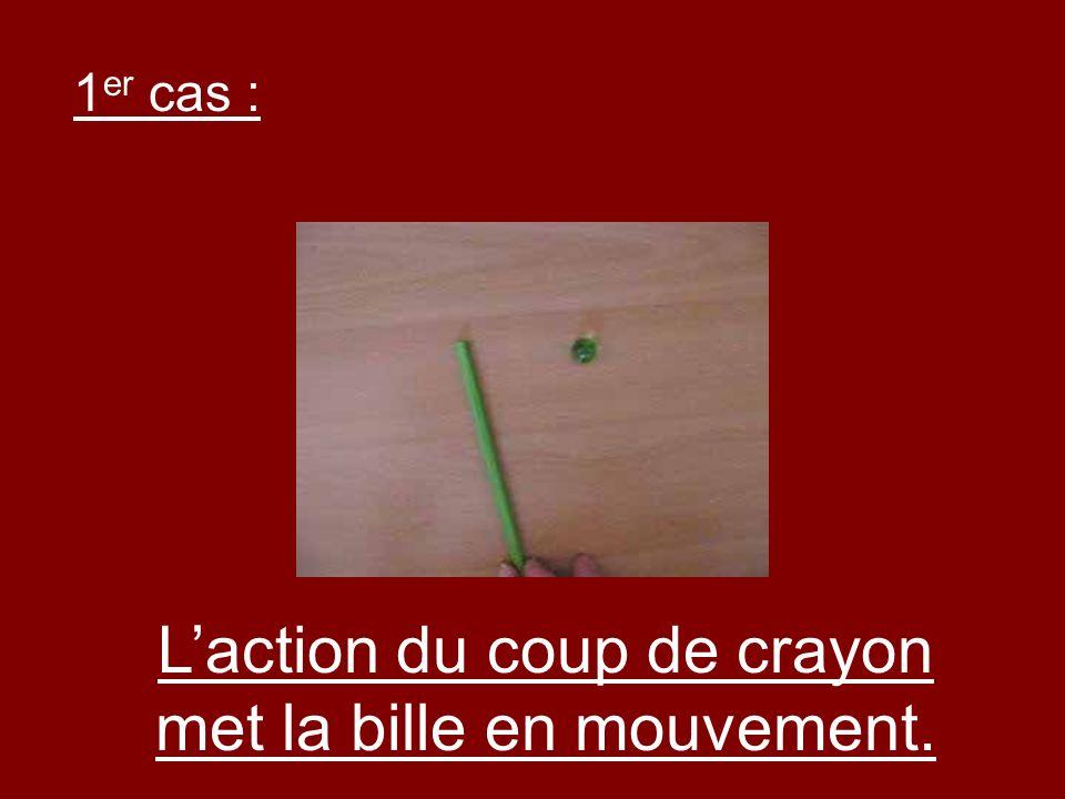 L'action du coup de crayon met la bille en mouvement.