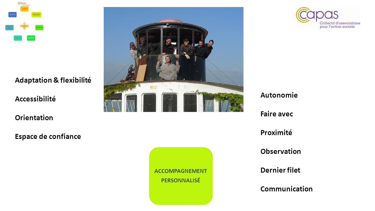 Adaptation & flexibilité Accessibilité Orientation Espace de confiance